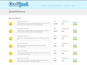 Qualifeed - Top tweet